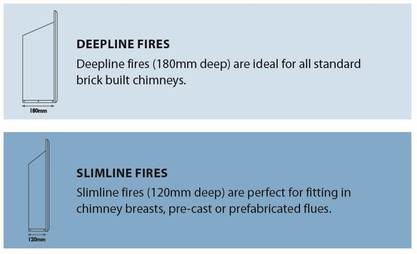 deepline-and-slimline-fires-explained.jpg