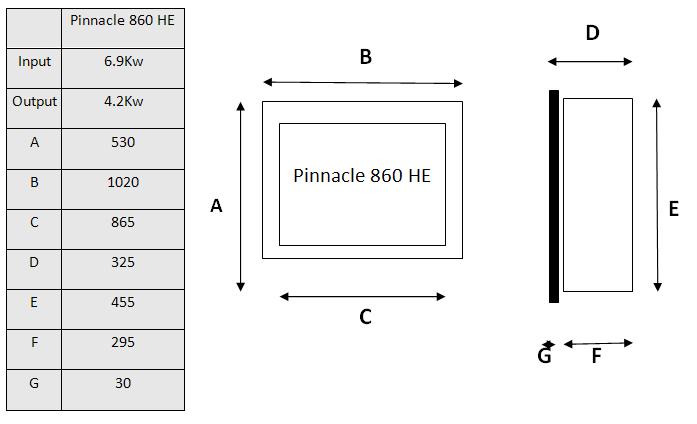 pinnacle_860_dimensions.PNG